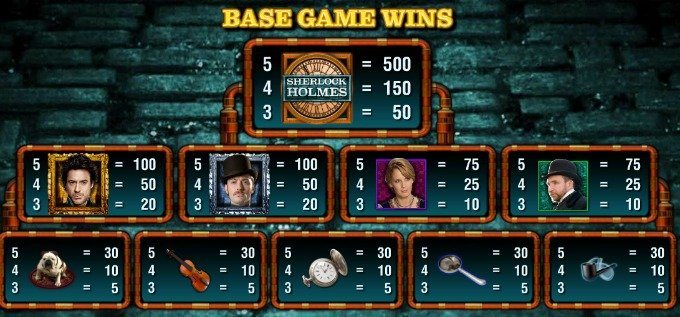 Sherlock Holmes The Hunt For Blackwood Slots - Play for Free